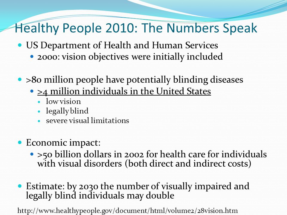 Healthy People 2010: The Numbers Speak US Department of Health and Human Services 2000: vision objectives were initially included >80 million people h
