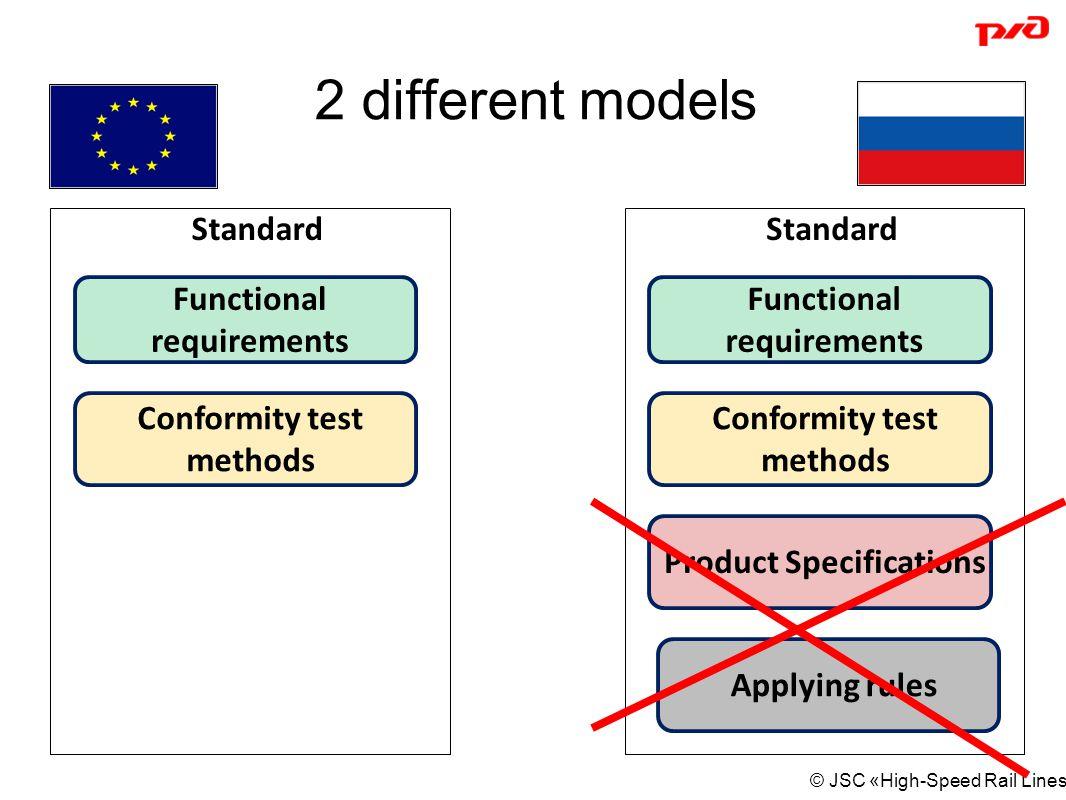 © JSC «High-Speed Rail Lines» Conformity test methods Standard Applying rules Functional requirements Standard Functional requirements Product Specifications Conformity test methods 2 different models