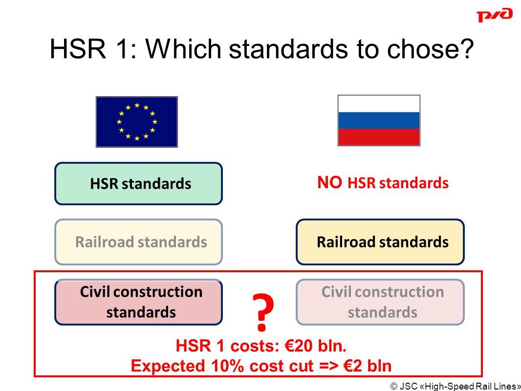 © JSC «High-Speed Rail Lines» Railroad standards NO HSR standards Civil construction standards Railroad standards HSR standards Civil construction standards .