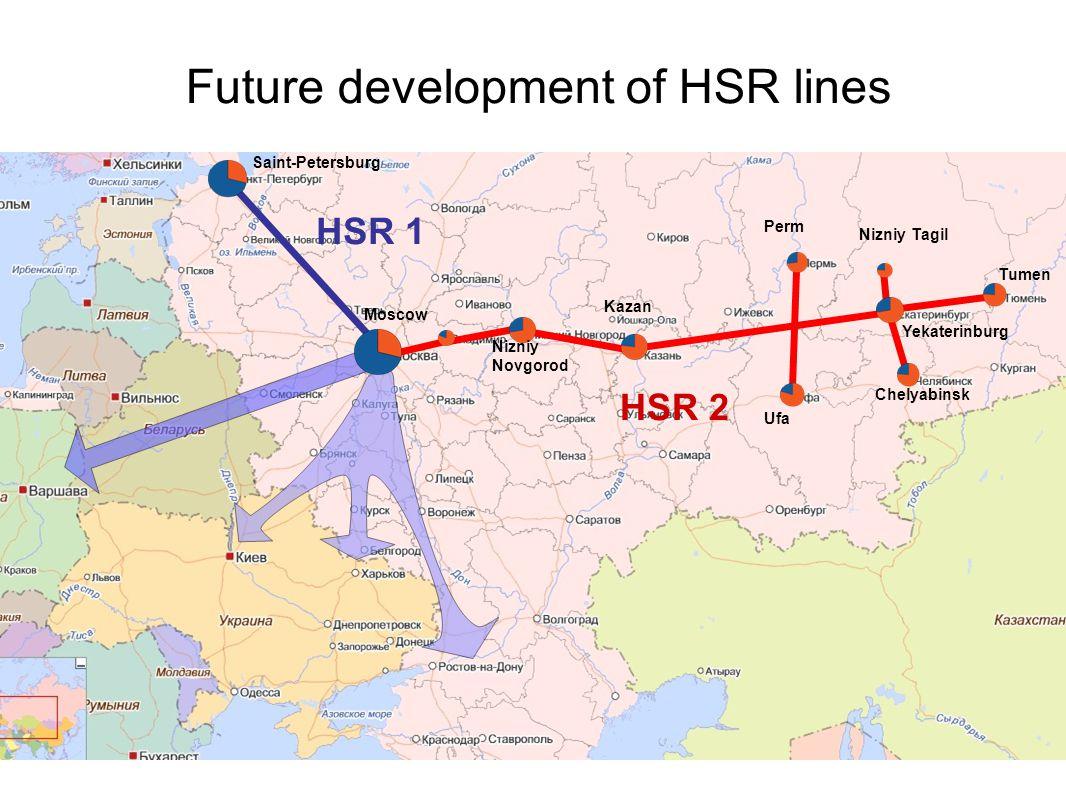 Future development of HSR lines Tumen HSR 1 HSR 2 Moscow Saint-Petersburg Chelyabinsk Nizniy Tagil Perm Ufa Kazan Nizniy Novgorod Yekaterinburg