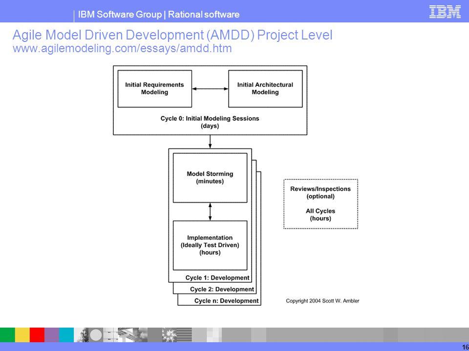 IBM Software Group | Rational software 16 Agile Model Driven Development (AMDD) Project Level www.agilemodeling.com/essays/amdd.htm