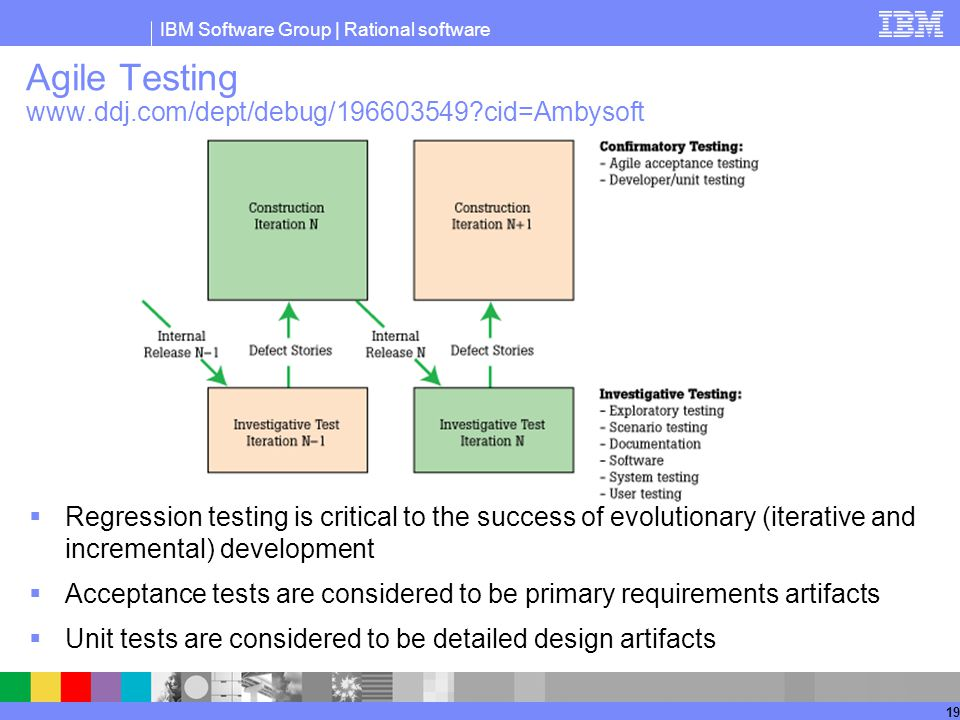 IBM Software Group | Rational software 19 Agile Testing www.ddj.com/dept/debug/196603549?cid=Ambysoft  Regression testing is critical to the success
