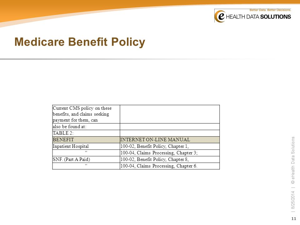 11 | 8/25/2014 | © eHealth Data Solutions 11 | 8/25/2014 | © eHealth Data Solutions Medicare Benefit Policy Current CMS policy on these benefits, and