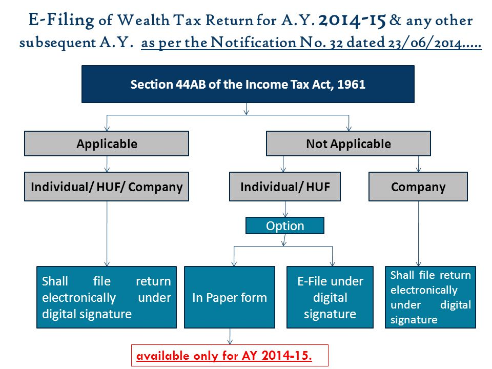 Relevant Sections of Wealth Tax Act, 1957 SectionBrief 18BAPower of Commissioner to grant immunity from penalty 18C Procedure when assessee claims identical question of law is pending before High Court or Supreme Court 19Tax of deceased person payable by legal representative 19AAssessment in the case of executors 20Assessment after partition of a HUF 20AAssessment after partial partition of a HUF 21 Assessment when assets are held by courts of wards, administrators- general, etc.