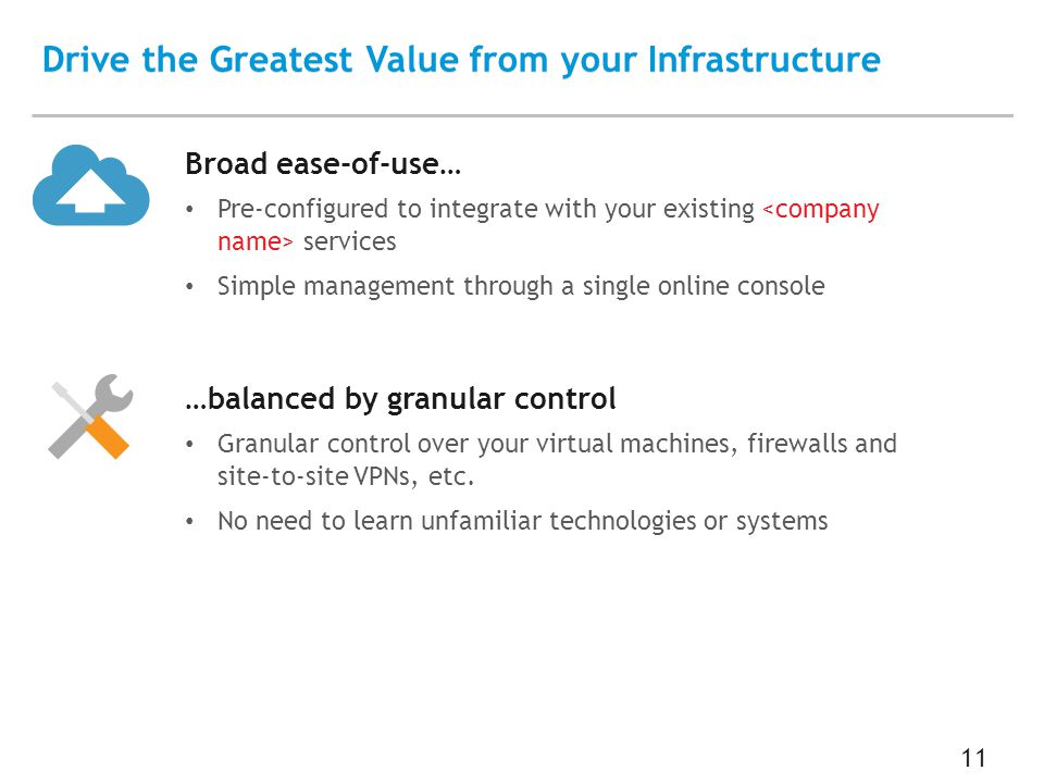 11 Drive the Greatest Value from your Infrastructure Broad ease-of-use… Pre-configured to integrate with your existing services Simple management through a single online console …balanced by granular control Granular control over your virtual machines, firewalls and site-to-site VPNs, etc.