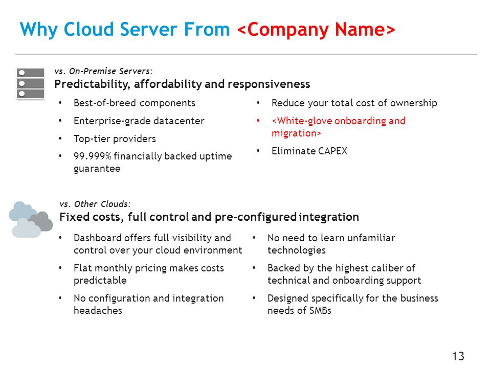 13 Why Cloud Server From Why Cloud Server From vs.