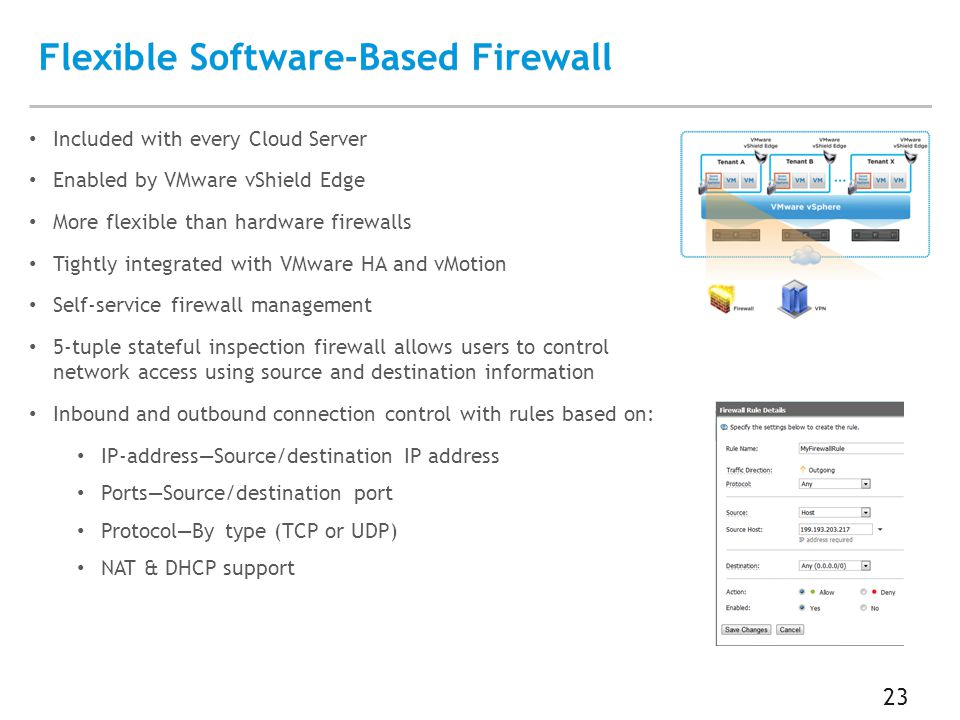 Flexible Software-Based Firewall 23 Included with every Cloud Server Enabled by VMware vShield Edge More flexible than hardware firewalls Tightly integrated with VMware HA and vMotion Self-service firewall management 5-tuple stateful inspection firewall allows users to control network access using source and destination information Inbound and outbound connection control with rules based on: IP-address—Source/destination IP address Ports—Source/destination port Protocol—By type (TCP or UDP) NAT & DHCP support