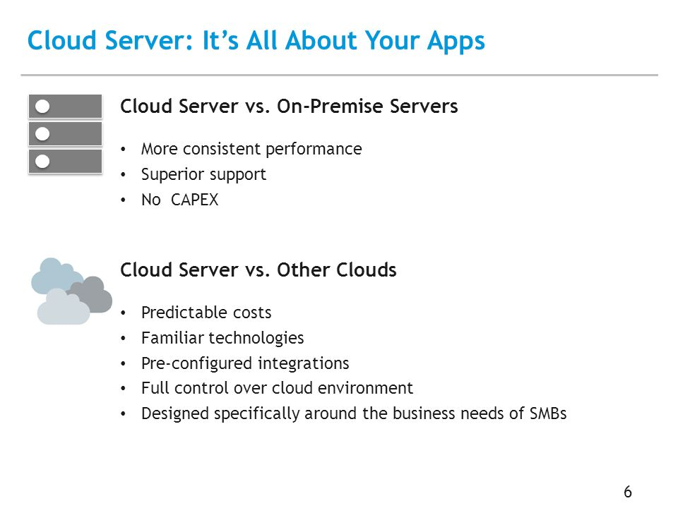 Cloud Server: It's All About Your Apps 6 Cloud Server vs.
