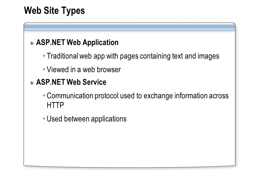 Web Site Types ASP.NET Web Application  Traditional web app with pages containing text and images  Viewed in a web browser ASP.NET Web Service  Communication protocol used to exchange information across HTTP  Used between applications