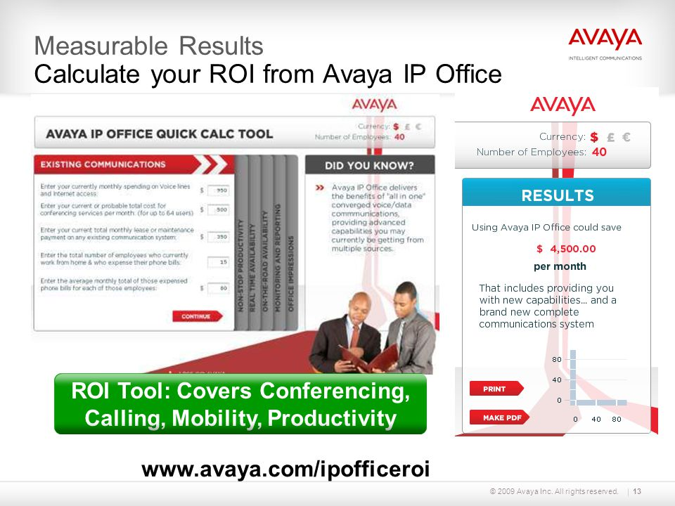 © 2009 Avaya Inc. All rights reserved. Measurable Results Calculate your ROI from Avaya IP Office 13 ROI Tool: Covers Conferencing, Calling, Mobility,