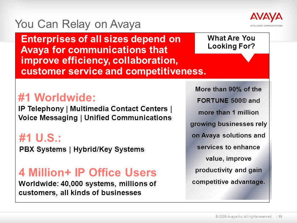 © 2009 Avaya Inc. All rights reserved.15 You Can Relay on Avaya #1 Worldwide: IP Telephony | Multimedia Contact Centers | Voice Messaging | Unified Co