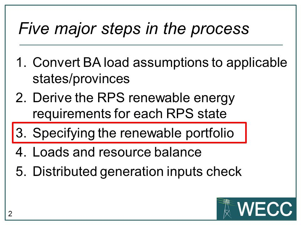 2 1.Convert BA load assumptions to applicable states/provinces 2.Derive the RPS renewable energy requirements for each RPS state 3.Specifying the rene