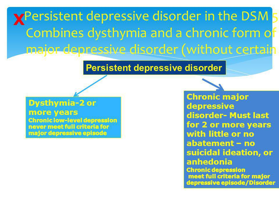 Persistent depressive disorder in the DSM 5 Combines dysthymia and a chronic form of major depressive disorder (without certain symptoms Persistent de