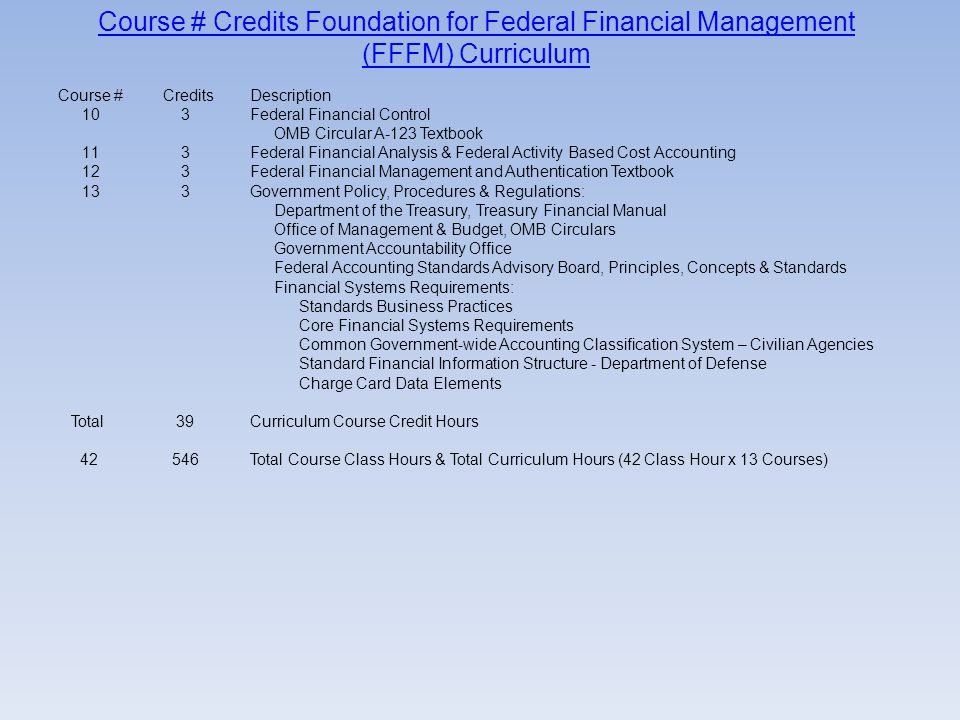 Course # Credits Foundation for Federal Financial Management (FFFM) Curriculum Course # CreditsDescription 10 3Federal Financial Control OMB Circular A-123 Textbook 11 3 Federal Financial Analysis & Federal Activity Based Cost Accounting 12 3 Federal Financial Management and Authentication Textbook 13 3 Government Policy, Procedures & Regulations: Department of the Treasury, Treasury Financial Manual Office of Management & Budget, OMB Circulars Government Accountability Office Federal Accounting Standards Advisory Board, Principles, Concepts & Standards Financial Systems Requirements: Standards Business Practices Core Financial Systems Requirements Common Government-wide Accounting Classification System – Civilian Agencies Standard Financial Information Structure - Department of Defense Charge Card Data Elements Total 39 Curriculum Course Credit Hours 42 546 Total Course Class Hours & Total Curriculum Hours (42 Class Hour x 13 Courses)