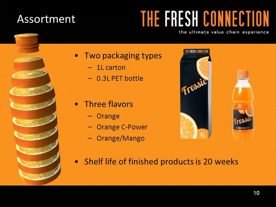 Assortment Two packaging types –1L carton –0.3L PET bottle Three flavors –Orange –Orange C-Power –Orange/Mango Shelf life of finished products is 20 w