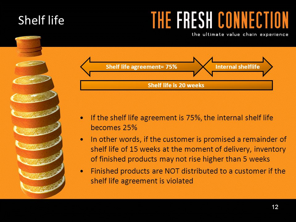 Shelf life If the shelf life agreement is 75%, the internal shelf life becomes 25% In other words, if the customer is promised a remainder of shelf li