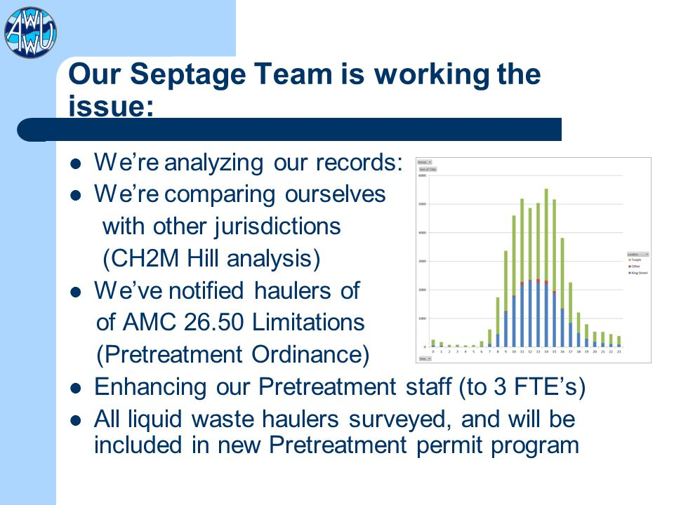 Our Septage Team is working the issue: We're analyzing our records: We're comparing ourselves with other jurisdictions (CH2M Hill analysis) We've notified haulers of of AMC 26.50 Limitations (Pretreatment Ordinance) Enhancing our Pretreatment staff (to 3 FTE's) All liquid waste haulers surveyed, and will be included in new Pretreatment permit program