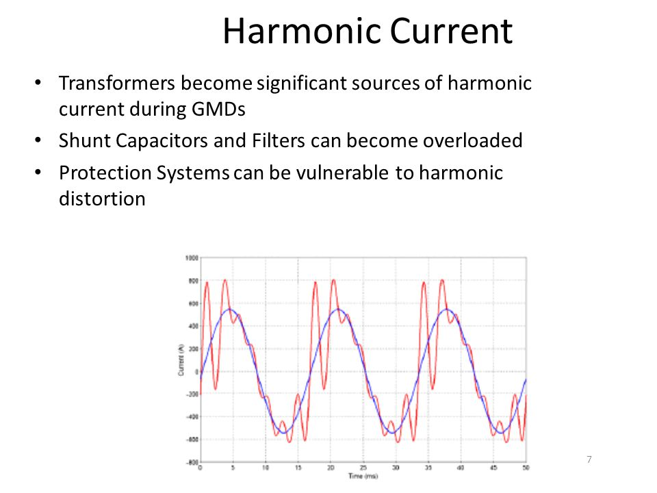 7 Transformers become significant sources of harmonic current during GMDs Shunt Capacitors and Filters can become overloaded Protection Systems can be vulnerable to harmonic distortion Harmonic Harmonic Current