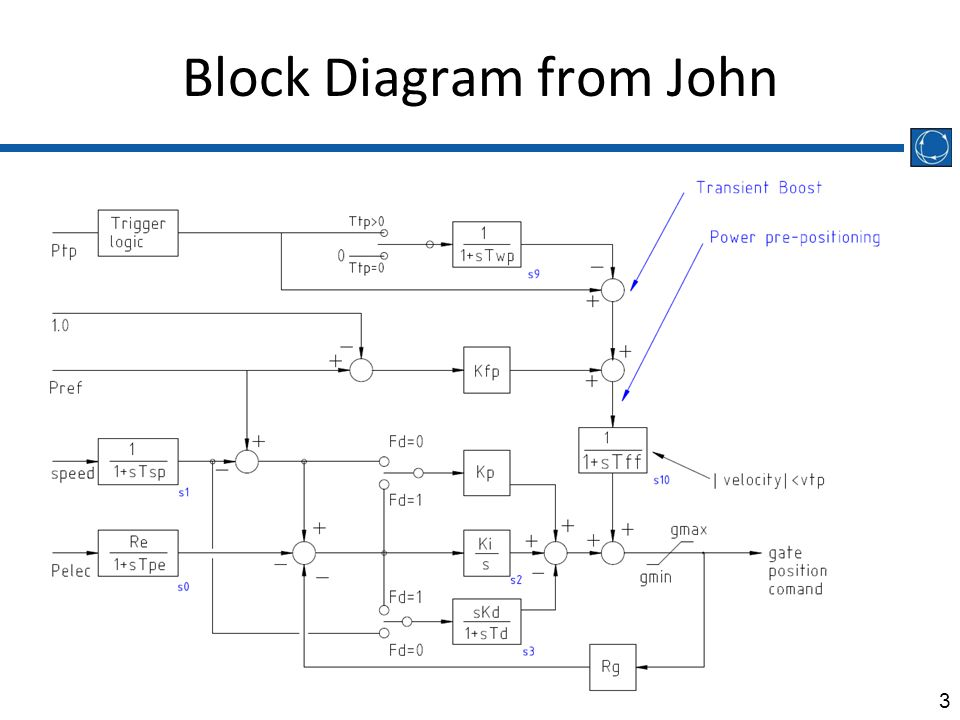 3 Block Diagram from John