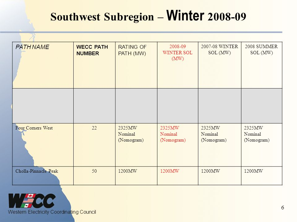 Western Electricity Coordinating Council 6 Southwest Subregion – Winter 2008-09 PATH NAME WECC PATH NUMBER RATING OF PATH (MW) 2008-09 WINTER SOL (MW) 2007-08 WINTER SOL (MW) 2008 SUMMER SOL (MW) Four Corners West222325MW Nominal (Nomogram) 2325MW Nominal (Nomogram) 2325MW Nominal (Nomogram) 2325MW Nominal (Nomogram) Cholla-Pinnacle Peak501200MW