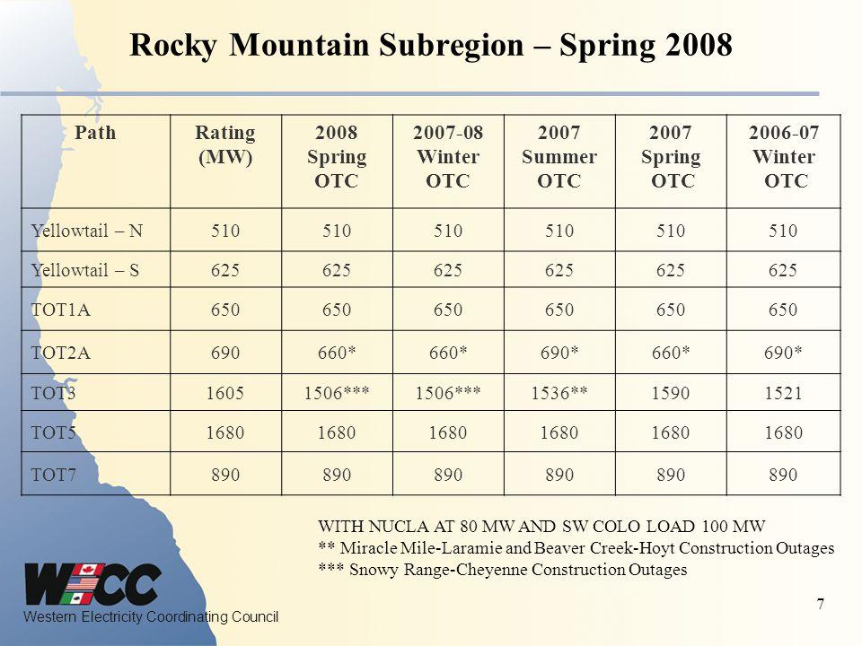 Western Electricity Coordinating Council 8 Southwest Subregion – Spring 2008 PATH NAMEWECC PATH NUMBER RATING OF PATH (MW) 2008 SPRING SOL 2007 SPRING SOL 2007-08 WINTER SOL Four Corners West222325MW Nominal (Nomogram) 2325MW Nominal (Nomogram) 2325MW Nominal (Nomogram) 2325MW Nominal (Nomogram) Cholla-Pinnacle Peak 501200MW