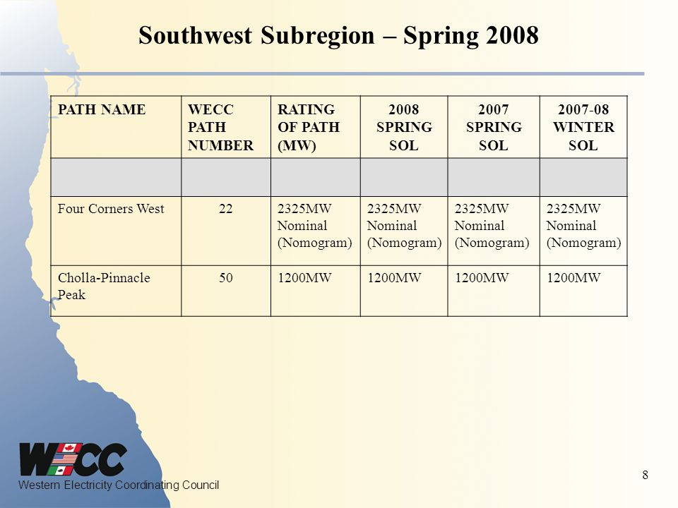 Western Electricity Coordinating Council 8 Southwest Subregion – Spring 2008 PATH NAMEWECC PATH NUMBER RATING OF PATH (MW) 2008 SPRING SOL 2007 SPRING SOL WINTER SOL Four Corners West222325MW Nominal (Nomogram) 2325MW Nominal (Nomogram) 2325MW Nominal (Nomogram) 2325MW Nominal (Nomogram) Cholla-Pinnacle Peak MW