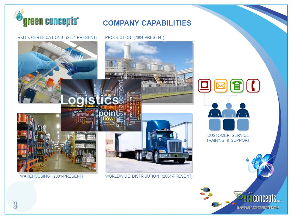 COMPANY CAPABILITIES R&D & CERTIFICATIONS (2001-PRESENT)PRODUCTION (2004-PRESENT) WAREHOUSING (2001-PRESENT)WORLDWIDE DISTRIBUTION (2004-PRESENT) CUSTOMER SERVICE TRAINING & SUPPORT