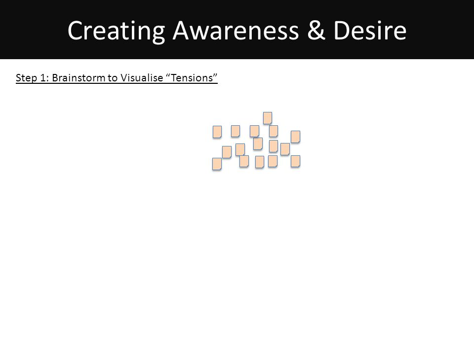 Creating Awareness & Desire Step 1: Brainstorm to Visualise Tensions