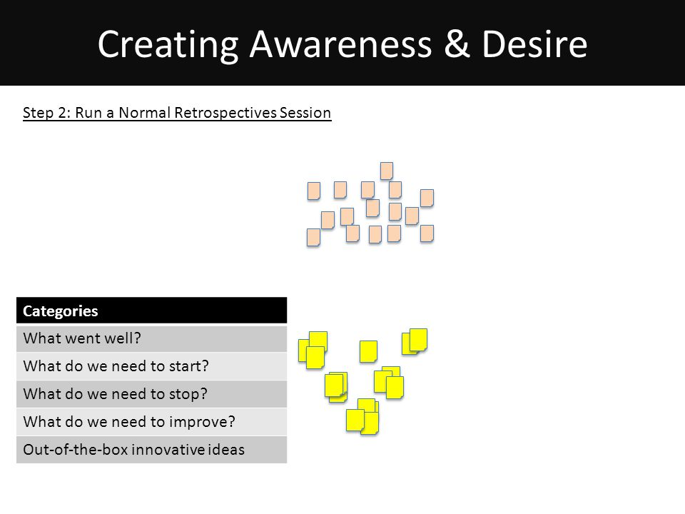 Creating Awareness & Desire Step 2: Run a Normal Retrospectives Session Categories What went well.