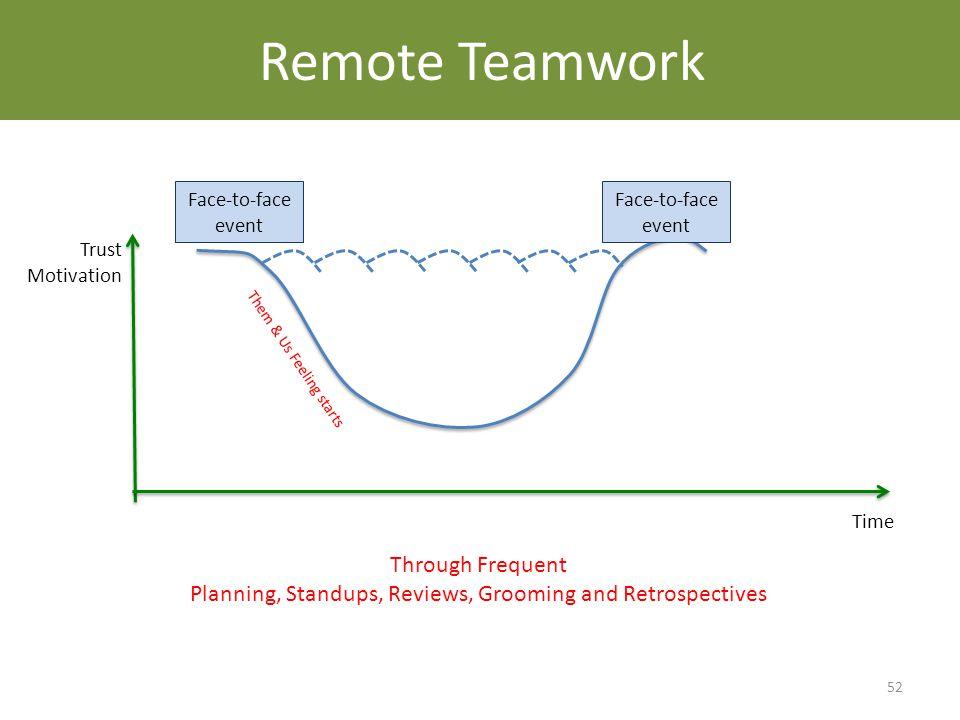 How Does Agile Help.