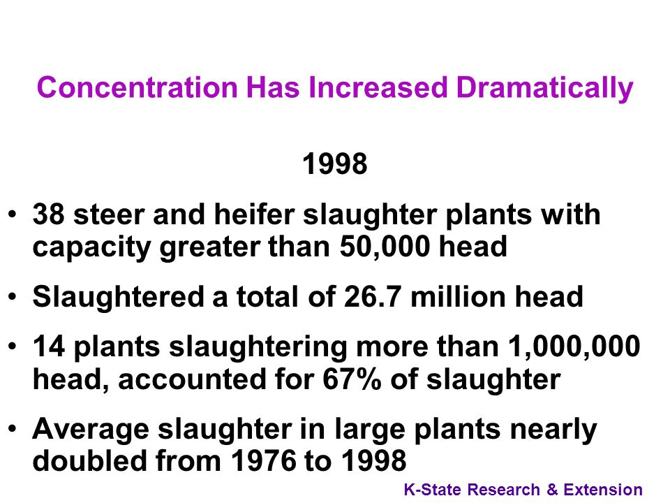 K-State Research & Extension Concentration Has Increased Dramatically 1976 145 steer and heifer slaughter plants with capacity greater than 50,000 head Slaughtered a total of 22.4 million head 5 plants slaughtering more than 500,000 head, accounted for 15% of slaughter