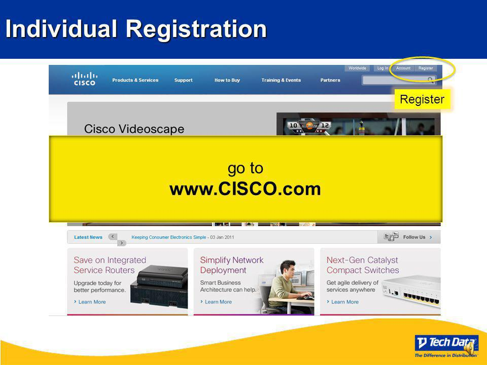 Creating your Login Creating your Login Associating your Login Associating your Login Getting Registered with CiscoContents