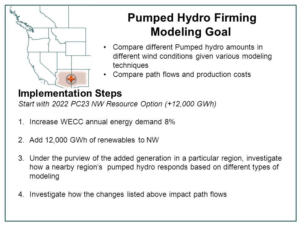 10-Year Study Results PC28-1 Eldorado PS PC28-2 LEE PS Pumped Hydro
