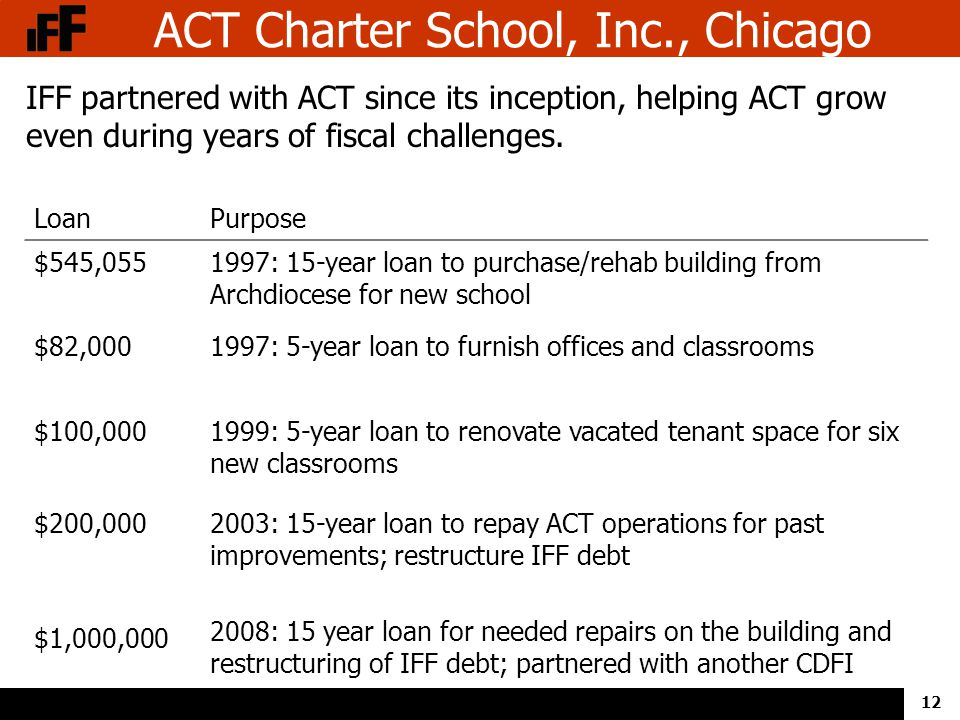 12 ACT Charter School, Inc., Chicago LoanPurpose $545,0551997: 15-year loan to purchase/rehab building from Archdiocese for new school $82,0001997: 5-year loan to furnish offices and classrooms $100,0001999: 5-year loan to renovate vacated tenant space for six new classrooms $200,000 $1,000,000 2003: 15-year loan to repay ACT operations for past improvements; restructure IFF debt 2008: 15 year loan for needed repairs on the building and restructuring of IFF debt; partnered with another CDFI IFF partnered with ACT since its inception, helping ACT grow even during years of fiscal challenges.