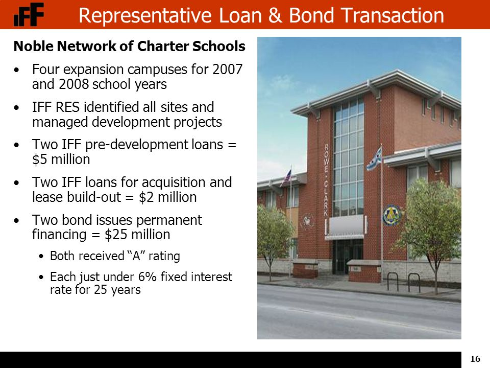 16 Representative Loan & Bond Transaction Noble Network of Charter Schools Four expansion campuses for 2007 and 2008 school years IFF RES identified all sites and managed development projects Two IFF pre-development loans = $5 million Two IFF loans for acquisition and lease build-out = $2 million Two bond issues permanent financing = $25 million Both received A rating Each just under 6% fixed interest rate for 25 years