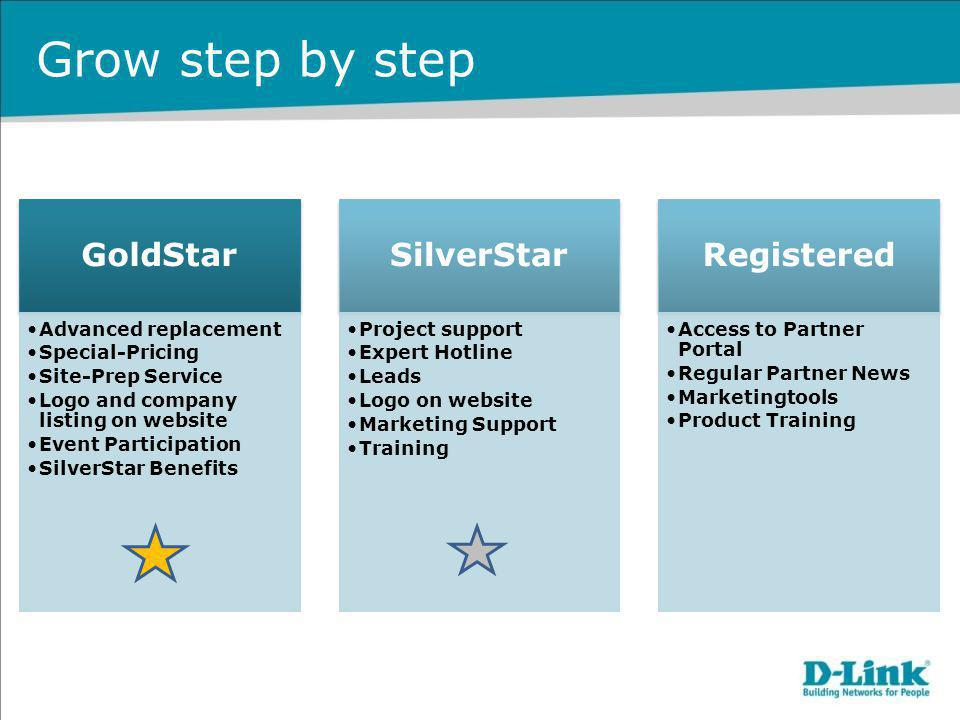 Grow step by step GoldStar Advanced replacement Special-Pricing Site-Prep Service Logo and company listing on website Event Participation SilverStar Benefits SilverStar Project support Expert Hotline Leads Logo on website Marketing Support Training Registered Access to Partner Portal Regular Partner News Marketingtools Product Training