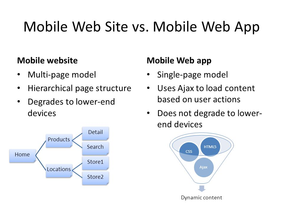Mobile Web Site vs. Mobile Web App Mobile website Multi-page model Hierarchical page structure Degrades to lower-end devices Mobile Web app Single-pag