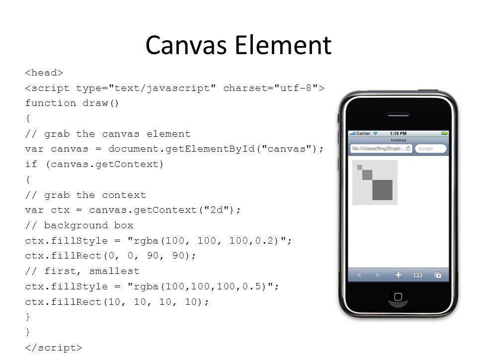 Canvas Element function draw() { // grab the canvas element var canvas = document.getElementById(