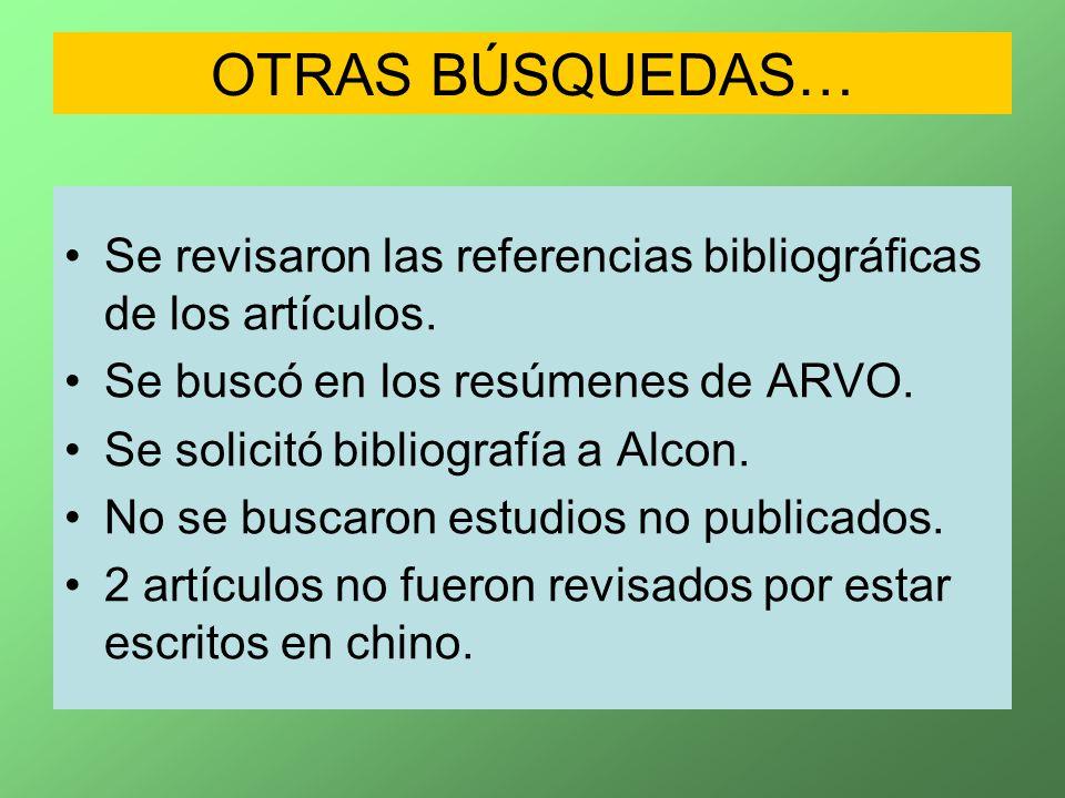 OTRAS BÚSQUEDAS… Se revisaron las referencias bibliográficas de los artículos. Se buscó en los resúmenes de ARVO. Se solicitó bibliografía a Alcon. No
