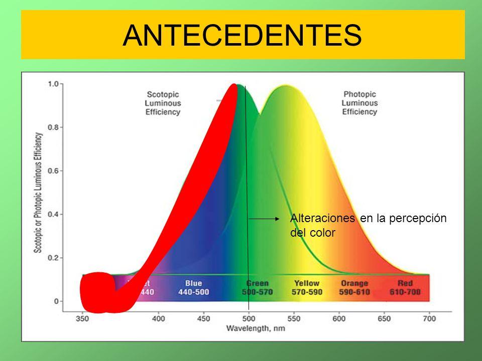 ANTECEDENTES Alteraciones en la percepción del color