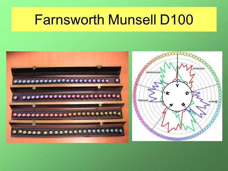 Farnsworth Munsell D100