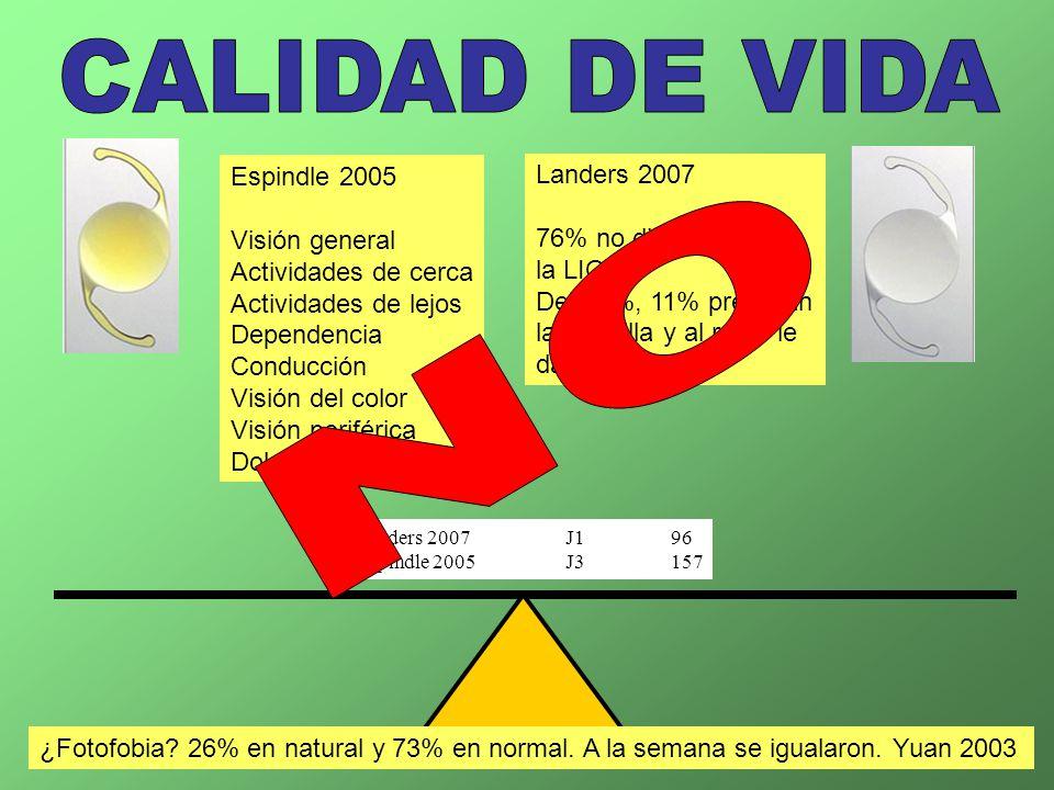 Landers 2007J1 96 Espindle 2005J3157 Espindle 2005 Visión general Actividades de cerca Actividades de lejos Dependencia Conducción Visión del color Vi