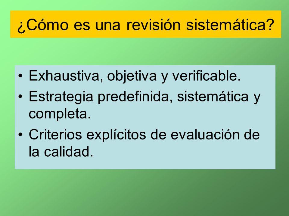 ¿Cómo es una revisión sistemática? Exhaustiva, objetiva y verificable. Estrategia predefinida, sistemática y completa. Criterios explícitos de evaluac