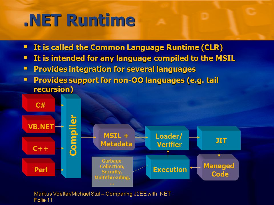 Markus Voelter/Michael Stal – Comparing J2EE with.NET Folie 11.NET Runtime  It is called the Common Language Runtime (CLR)  It is intended for any language compiled to the MSIL  Provides integration for several languages  Provides support for non-OO languages (e.g.