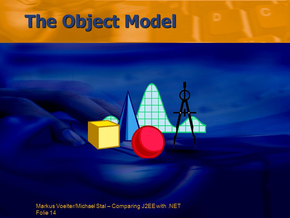 Markus Voelter/Michael Stal – Comparing J2EE with.NET Folie 14 The Object Model