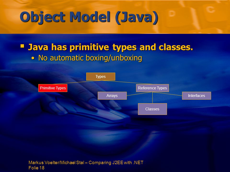 Markus Voelter/Michael Stal – Comparing J2EE with.NET Folie 18 Object Model (Java)  Java has primitive types and classes.