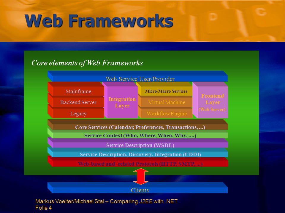 Markus Voelter/Michael Stal – Comparing J2EE with.NET Folie 75 Java Server Pages and Servlets  Java also allows for server-side scripting JSPs are based on ServletsJSPs are based on Servlets Web Server Client (1) get a.jsp(2) process JVM JSP Other Components Database (4) result (5) HTTP file Servlet (3) gen.