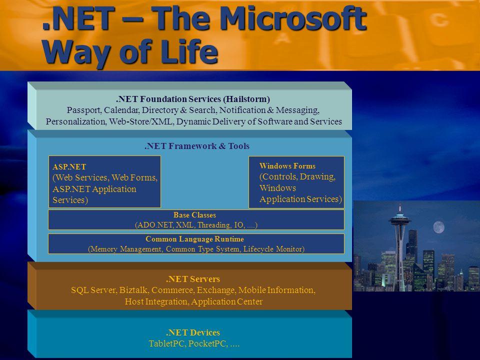 Markus Voelter/Michael Stal – Comparing J2EE with.NET Folie 6 Sun ONE (Open Net Environment) Service Interface Service Container (J2EE, EJB, JSP, J2SE, J2ME, MIDP, Java Card) Process Management Service Integration (SQL, JDBC, XML, XSLT, XP, JMS, RMI, J2EE Connectors,...) Service Platform Smart Management (SNMP, CIM, WBEM, JMX) Smart Delivery (XML, HTML, XHTML, WML, VoiceXML, XSLT, HTTP, SSL, XP, SOAP, WSDL, UDDI, ebXML,...) Web Services Smart Process (ebXML, XAML) Smart Policy (LDAP, Kerberos, PKI, OASIS Security)) Service Creation and Assembly (JB, JSP, EJB)