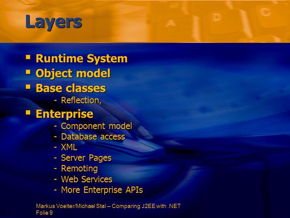 Markus Voelter/Michael Stal – Comparing J2EE with.NET Folie 60 XML