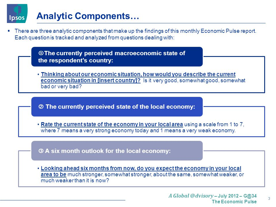 3 A Global @dvisory – July 2012 – G@34 The Economic Pulse Analytic Components…  There are three analytic components that make up the findings of this monthly Economic Pulse report.